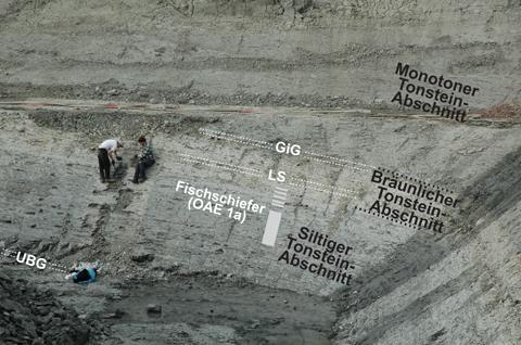 Die Grube in Ahaus-Alstätte in Westfalen im Jahr 2011 mit einigen der unterschiedenen geologischen Schichten und Abschnitte.